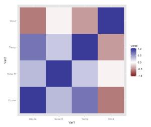 correlation_heatmap2