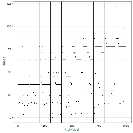blocks_trajectory_plot