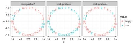 configuration_plot